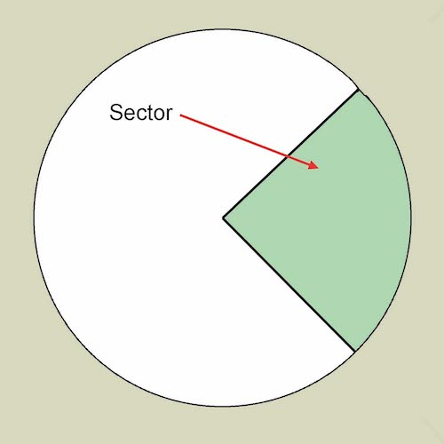7. Sector