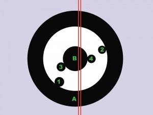 Fig.15 - Uffington 2012 diagram