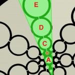 "Fig.6 - Diagram of single ""petal"""