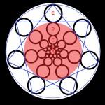 Fig.7 - Heptagon within Basket