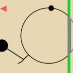 The Square Recircled