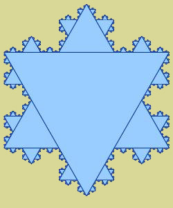 17 Koch Snowflake diagram