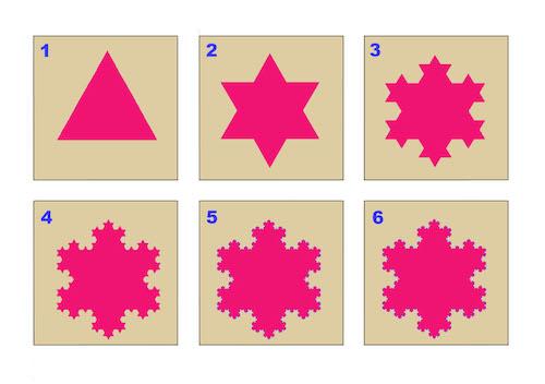 8. Snowflake